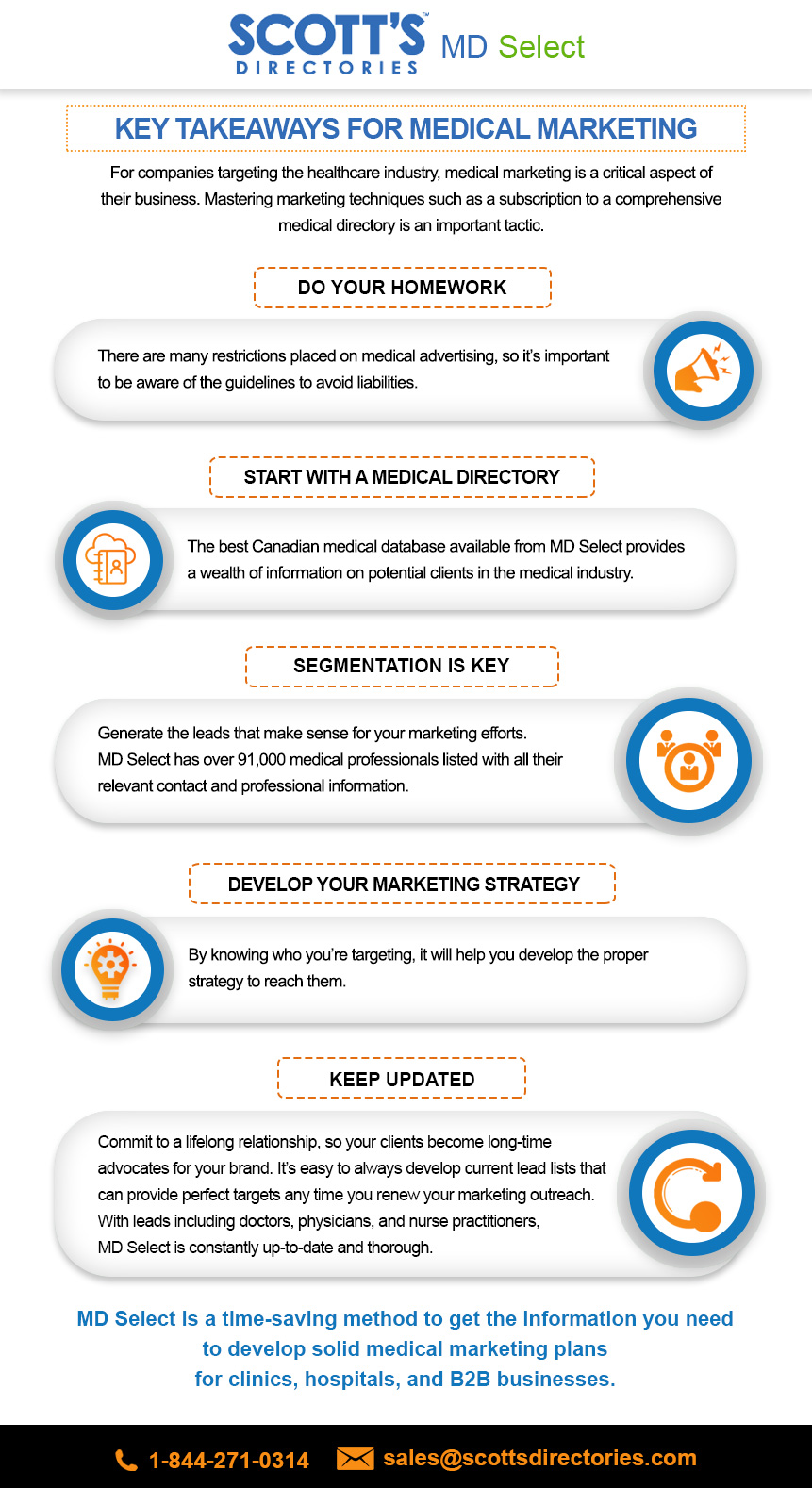Key takeaways for medical marketing - Infographic